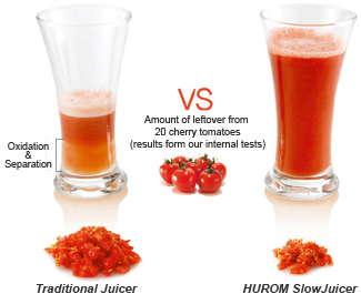 Slow Juicer Hurom Vs Signora : Juicer, juicers, juicing, about juicers, omega juicer, juicer omega, champion juicer, the ...